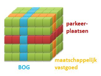 Figuur 2: een kubus