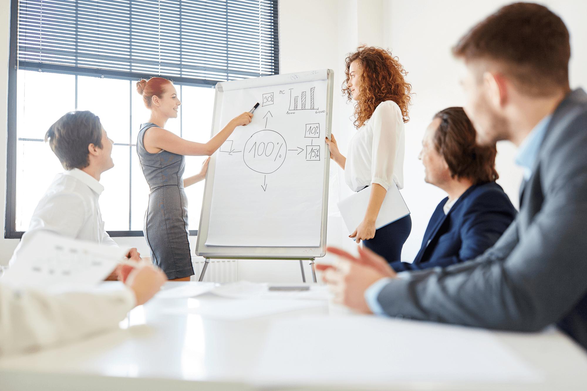 Strategie   Datagedreven werken   Bedrijfsstrategie   5 stappen