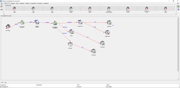 Het bouwen van een knowledge flow met WEKA